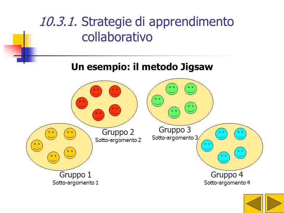 10.3.1. Strategie di apprendimento collaborativo Un esempio : il metodo Jigsaw È un metodo a incastro descritto per la prima volta da Aronson nel 1978
