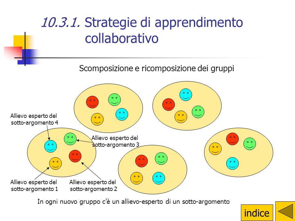 10.3.1. Strategie di apprendimento collaborativo Un esempio: il metodo Jigsaw Gruppo 1 Sotto-argomento 1 Gruppo 2 Sotto-argomento 2 Gruppo 3 Sotto-arg