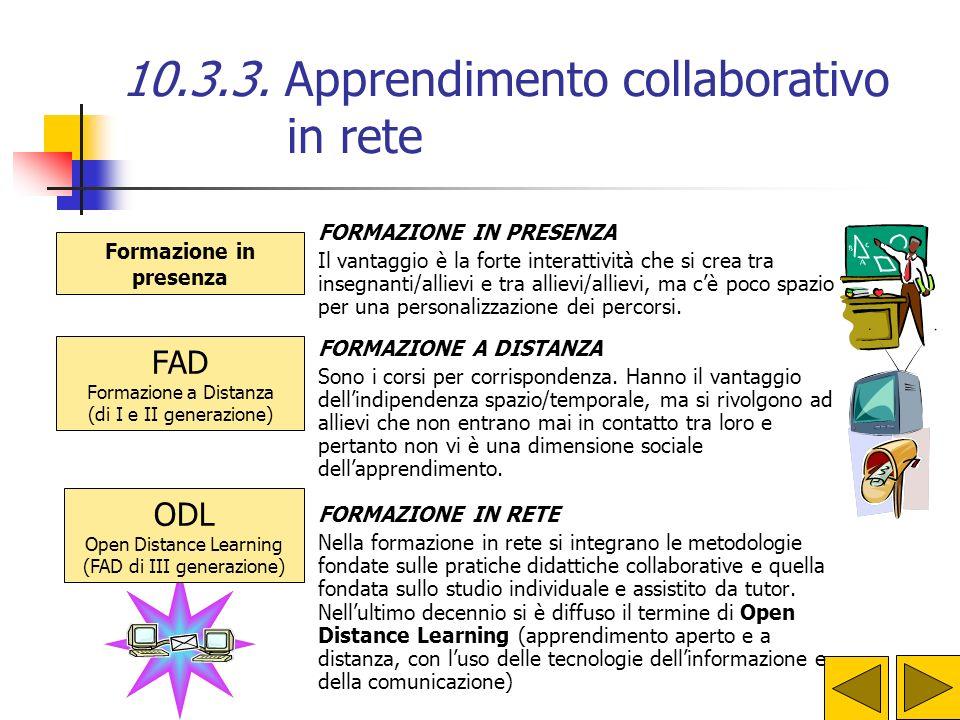 10.3.3. Apprendimento collaborativo in rete In rete si trovano: esempi di progetti di didattica collaborativa http://www.eun.org siti che offrono la p