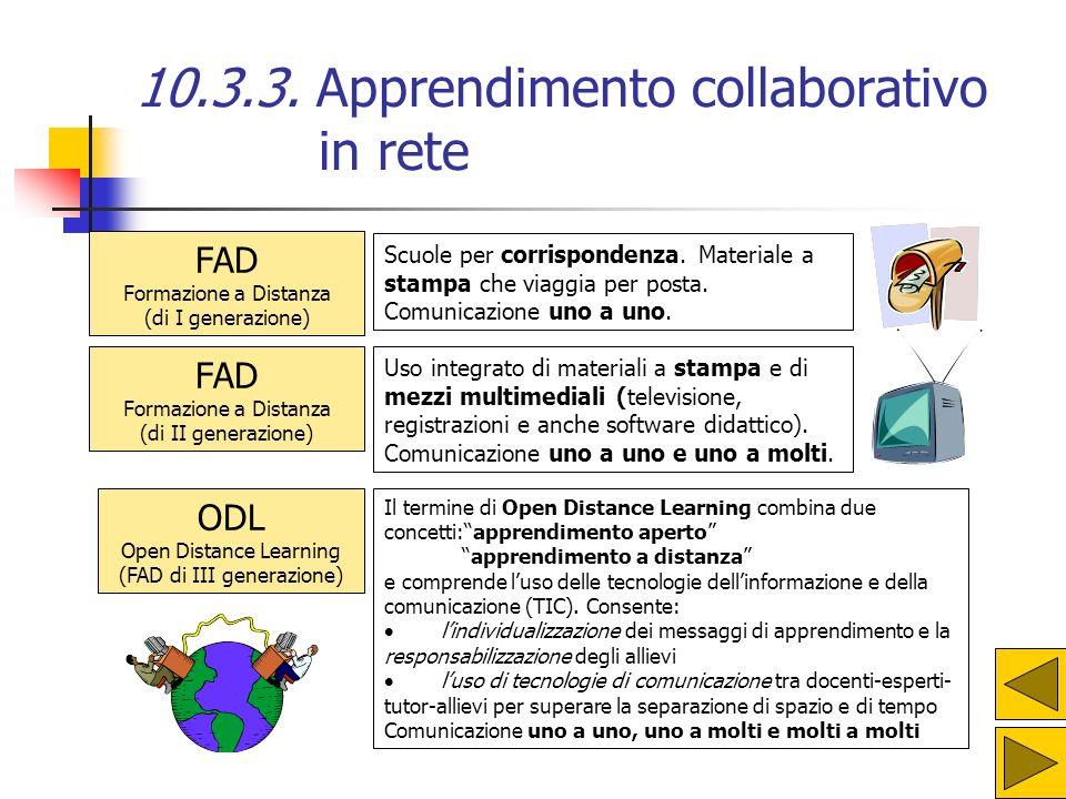 10.3.3. Apprendimento collaborativo in rete FAD Formazione a Distanza (di I e II generazione) FAD Formazione a Distanza (di I e II generazione) Formaz