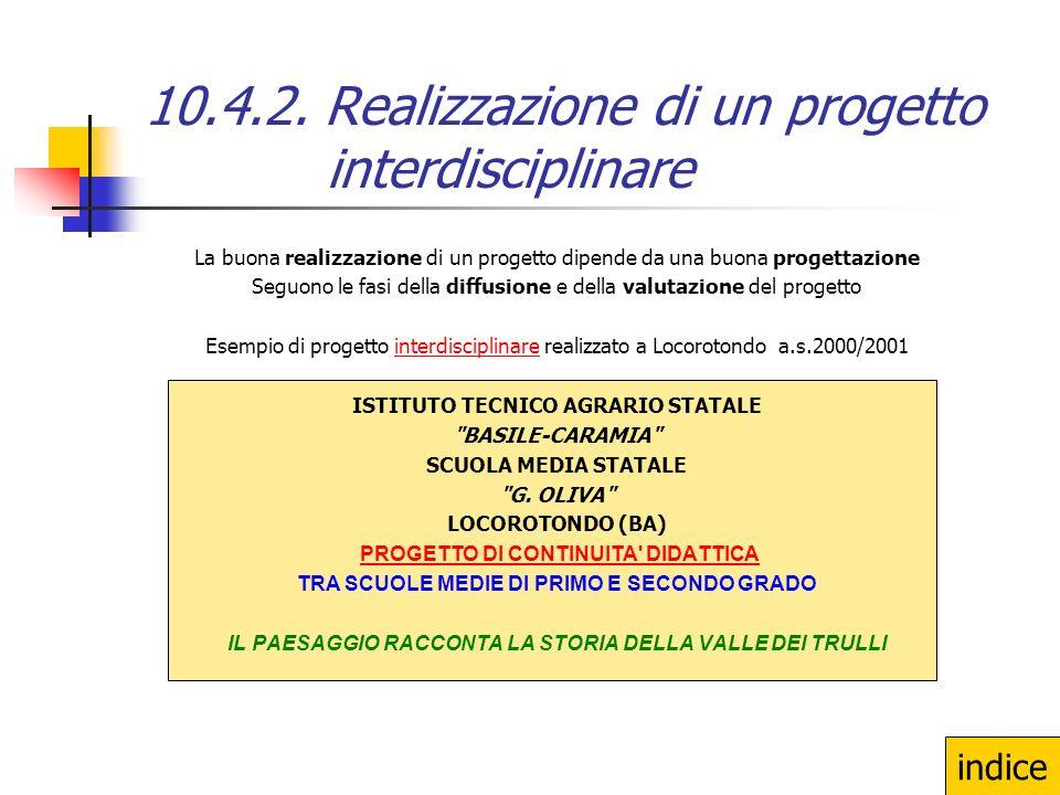 10.4.2. Progettazione di un progetto interdisciplinare Spazi Vengono identificati gli spazi di attuazione del progetto (aule, laboratori, luoghi del t