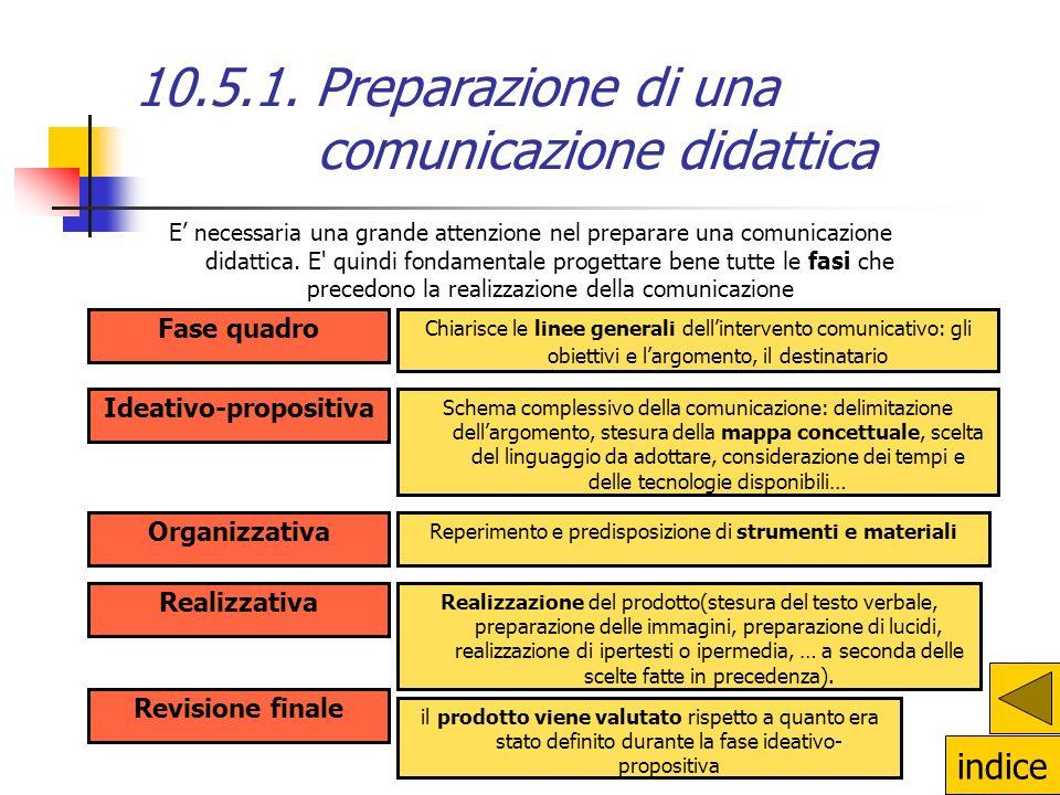 indice 10.5.1. Preparazione di una comunicazione didattica Per una comunicazione efficace occorre tener conto di vari elementi: lo scopo (informativo,