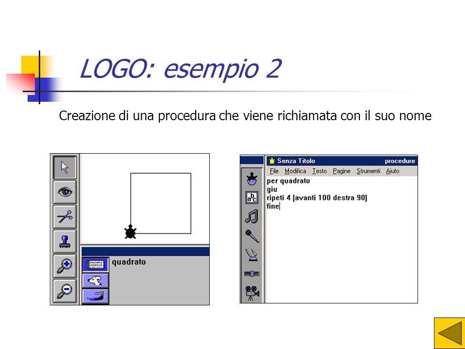 LOGO – esempio 1 Istruzioni con luso di primitive per la costruzione di un quadrato