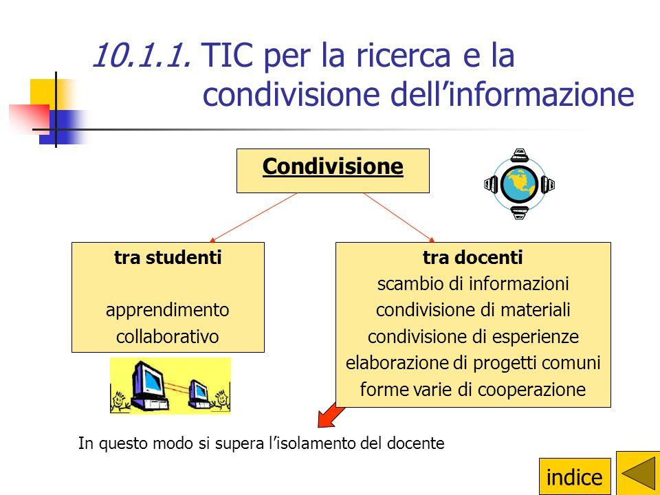 Accesso allinformazione: attraverso CD-Rom tematici ed enciclopedie multimediali (uso del computer non connesso in rete) attraverso la ricerca in Inte