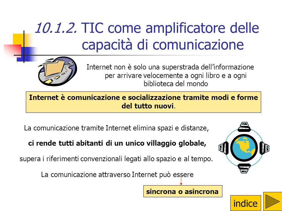 Condivisione 10.1.1. TIC per la ricerca e la condivisione dellinformazione indice tra studenti apprendimento collaborativo tra docenti scambio di info