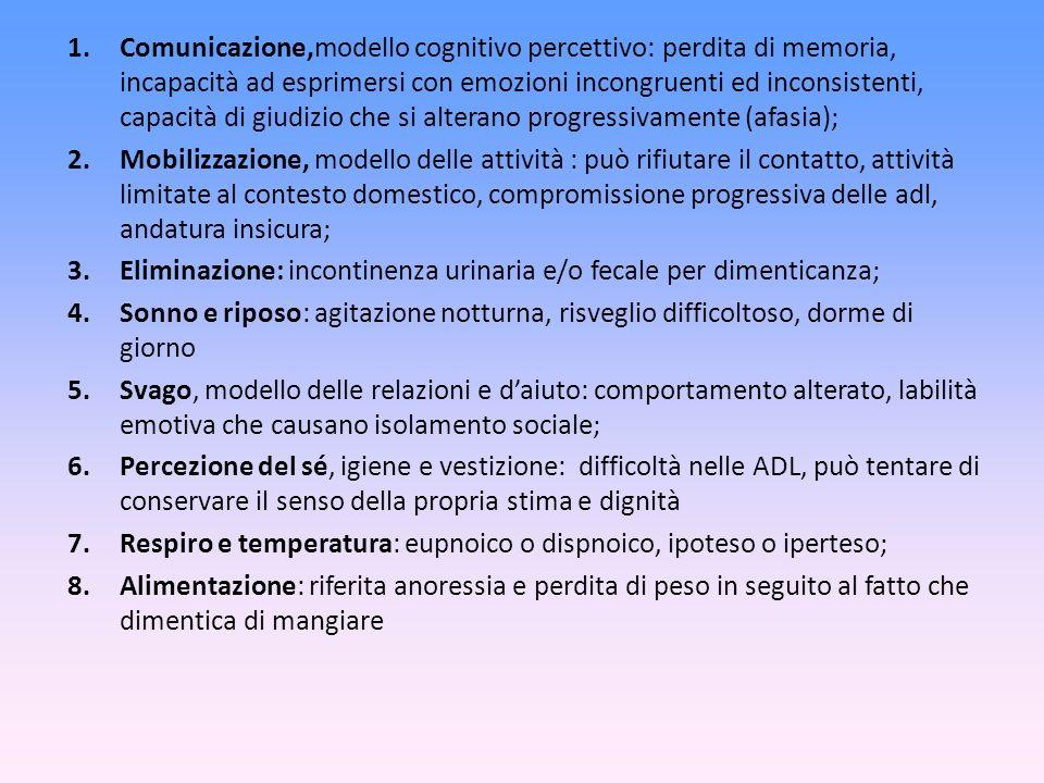 1.Comunicazione,modello cognitivo percettivo: perdita di memoria, incapacità ad esprimersi con emozioni incongruenti ed inconsistenti, capacità di giu