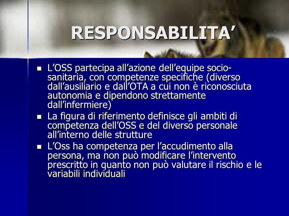 RESPONSABILITA LOSS partecipa allazione dellequipe socio- sanitaria, con competenze specifiche (diverso dallausiliario e dallOTA a cui non è riconosci