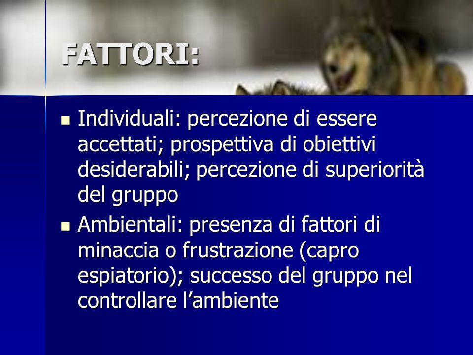 FATTORI: Individuali: percezione di essere accettati; prospettiva di obiettivi desiderabili; percezione di superiorità del gruppo Individuali: percezi