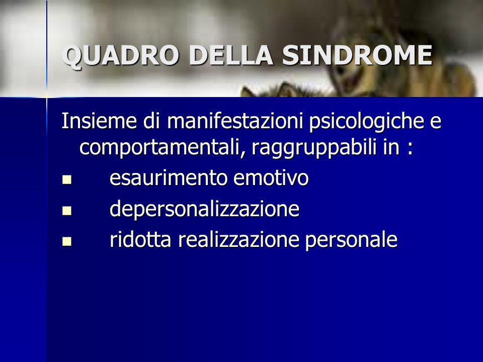 QUADRO DELLA SINDROME Insieme di manifestazioni psicologiche e comportamentali, raggruppabili in : esaurimento emotivo esaurimento emotivo depersonali
