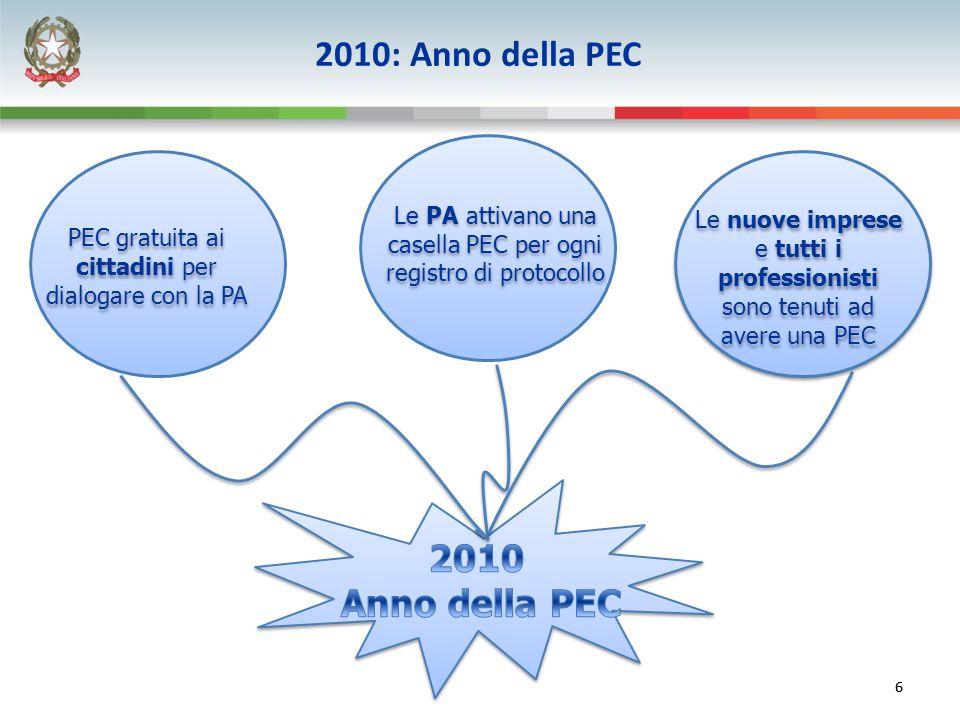 6 2010: Anno della PEC Le PA attivano una casella PEC per ogni registro di protocollo 6 PEC gratuita ai cittadini per dialogare con la PA Le nuove imprese e tutti i professionisti sono tenuti ad avere una PEC