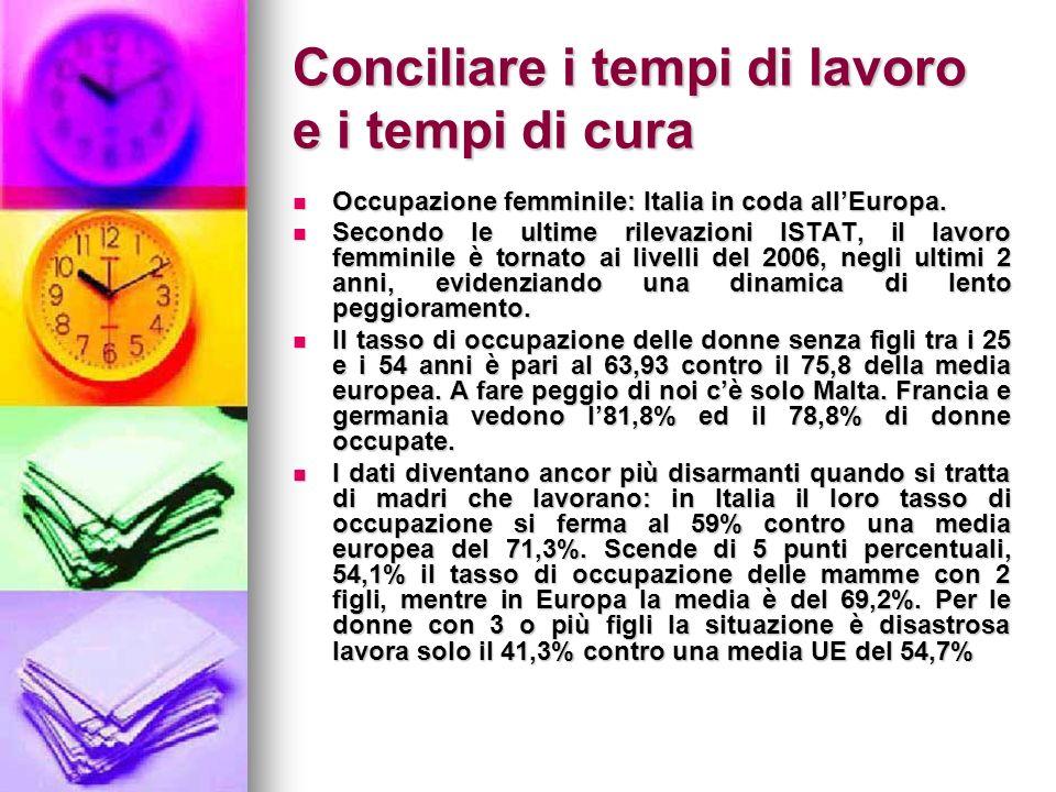 Conciliare i tempi di lavoro e i tempi di cura Occupazione femminile: Italia in coda allEuropa. Occupazione femminile: Italia in coda allEuropa. Secon