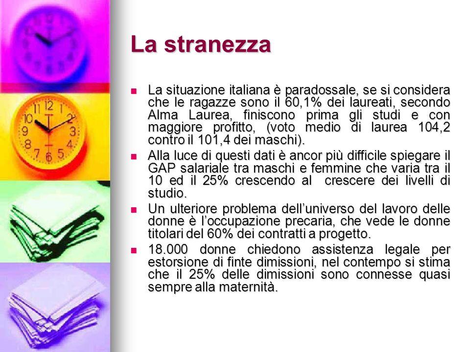 La stranezza La situazione italiana è paradossale, se si considera che le ragazze sono il 60,1% dei laureati, secondo Alma Laurea, finiscono prima gli