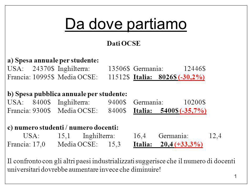 1 Da dove partiamo Dati OCSE a) Spesa annuale per studente: USA: 24370$ Inghilterra: 13506$Germania:12446$ Francia:10995$Media OCSE: 11512$Italia:8026