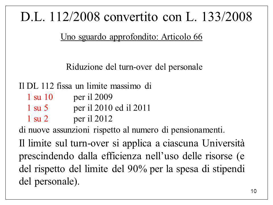 10 D.L. 112/2008 convertito con L. 133/2008 Uno sguardo approfondito: Articolo 66 Riduzione del turn-over del personale Il DL 112 fissa un limite mass