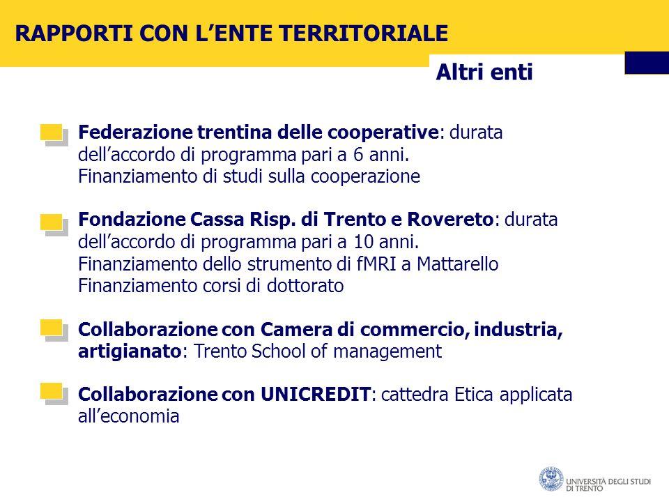 Altri enti Federazione trentina delle cooperative: durata dellaccordo di programma pari a 6 anni.