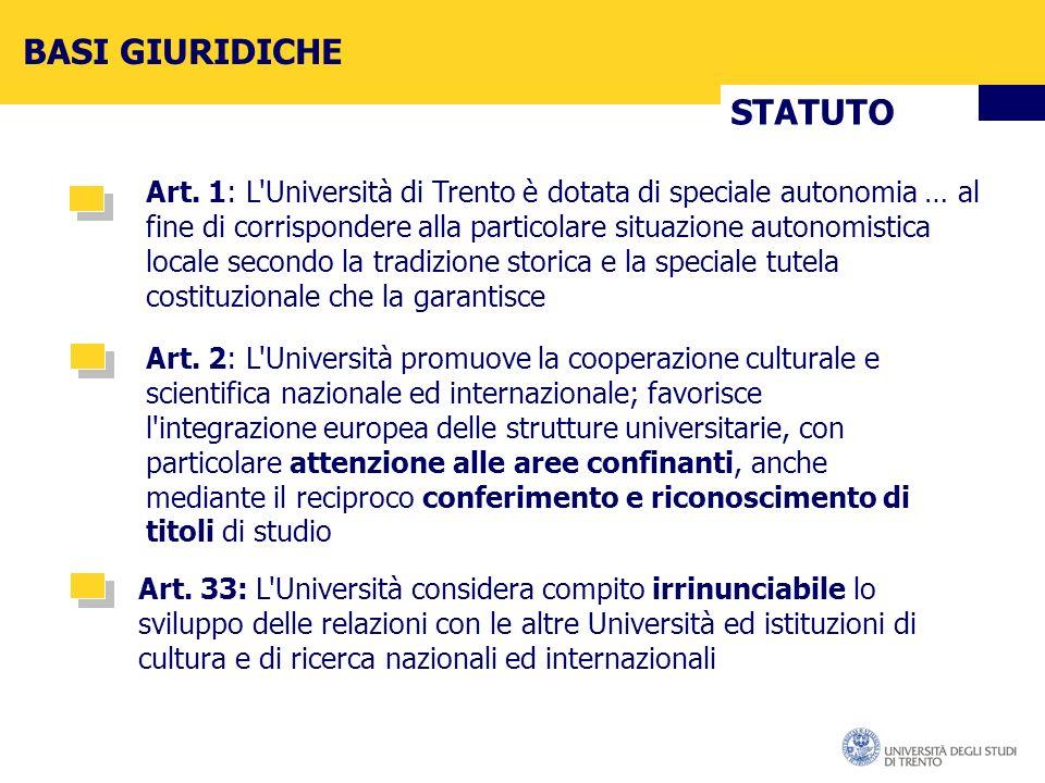 STATUTO BASI GIURIDICHE Art.