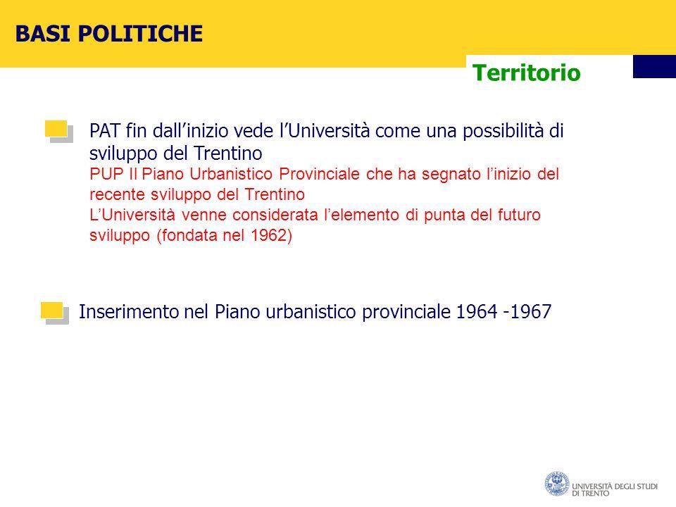 Territorio BASI POLITICHE Inserimento nel Piano urbanistico provinciale 1964 -1967 PAT fin dallinizio vede lUniversità come una possibilità di sviluppo del Trentino PUP Il Piano Urbanistico Provinciale che ha segnato linizio del recente sviluppo del Trentino LUniversità venne considerata lelemento di punta del futuro sviluppo (fondata nel 1962)