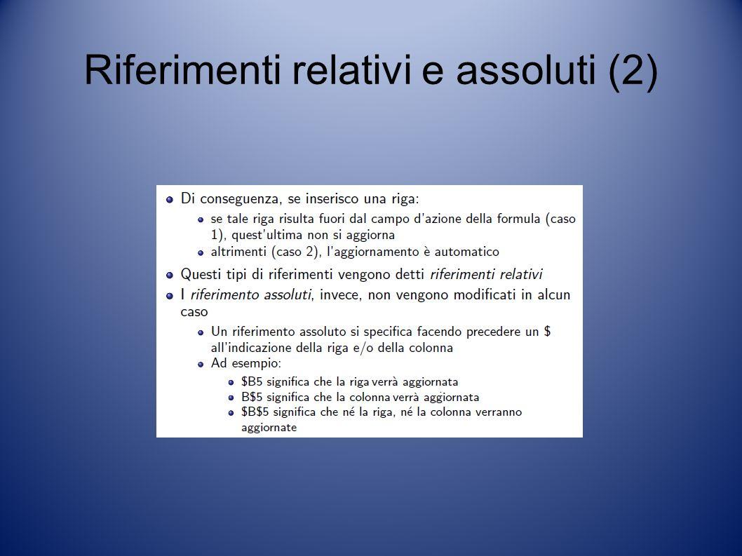 Riferimenti relativi e assoluti (2)