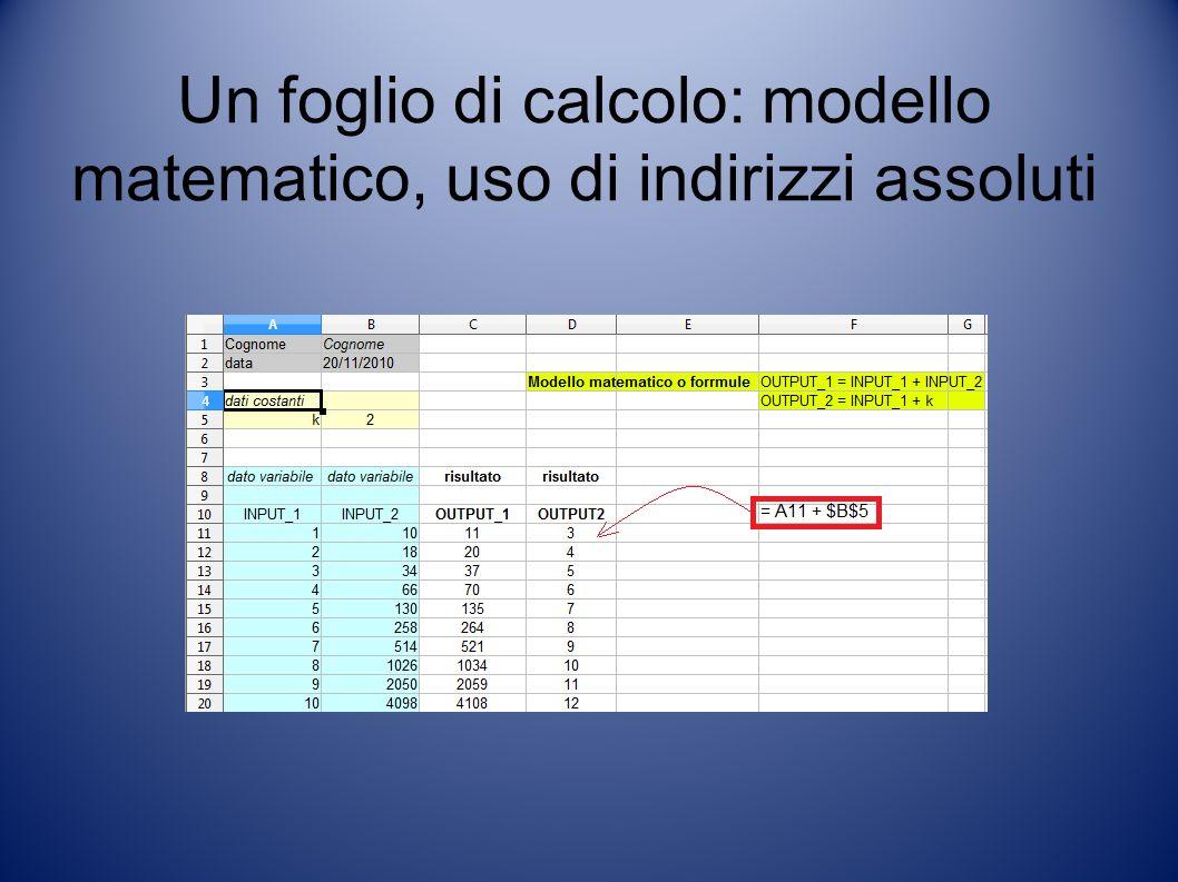 Un foglio di calcolo: modello matematico, uso di indirizzi assoluti