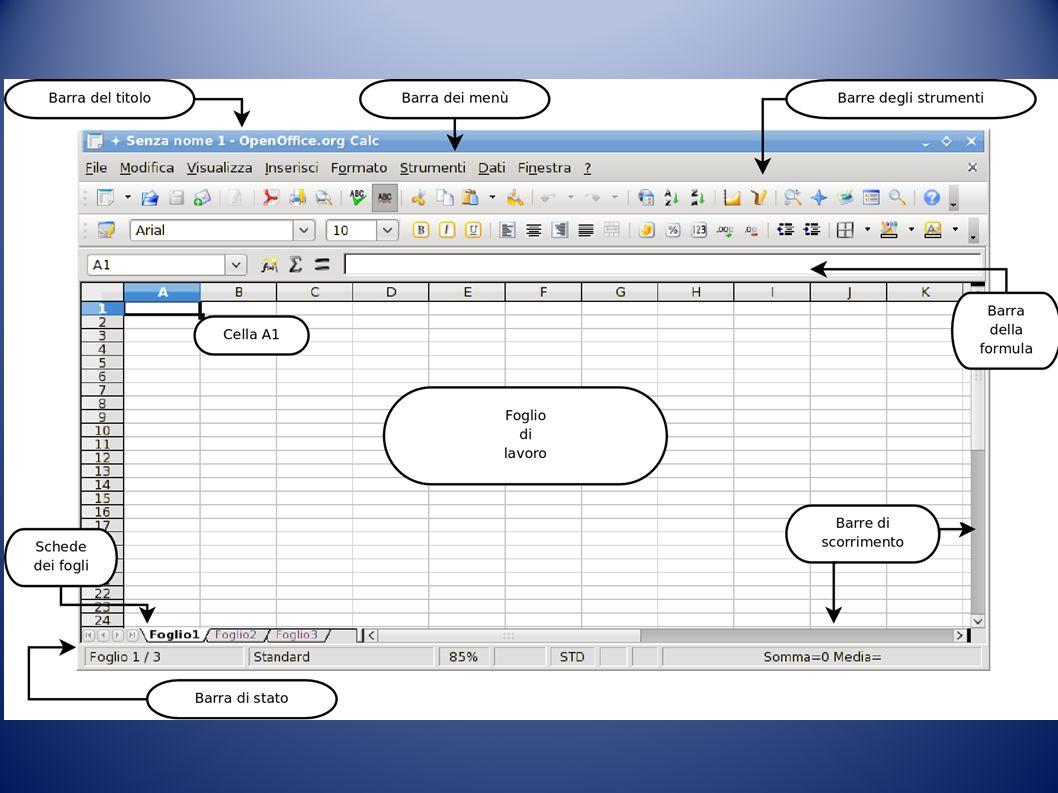 Un foglio di calcolo: intestazione, costanti e variabili