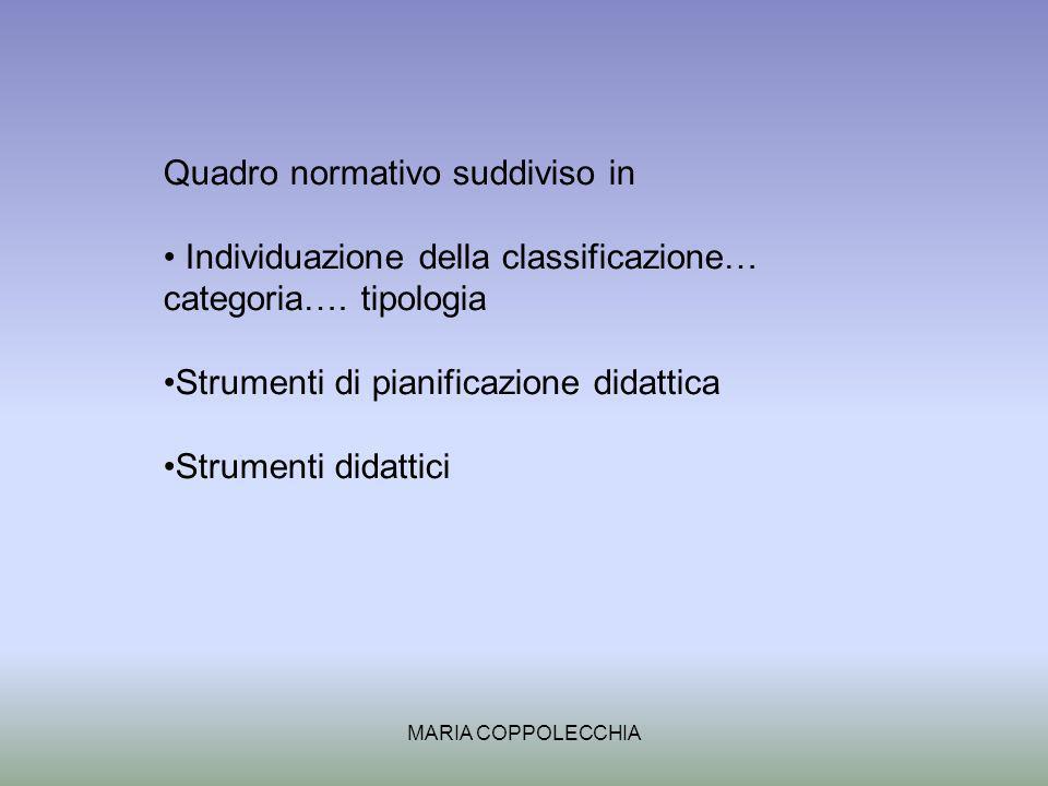 MARIA COPPOLECCHIA Quadro normativo suddiviso in Individuazione della classificazione… categoria….