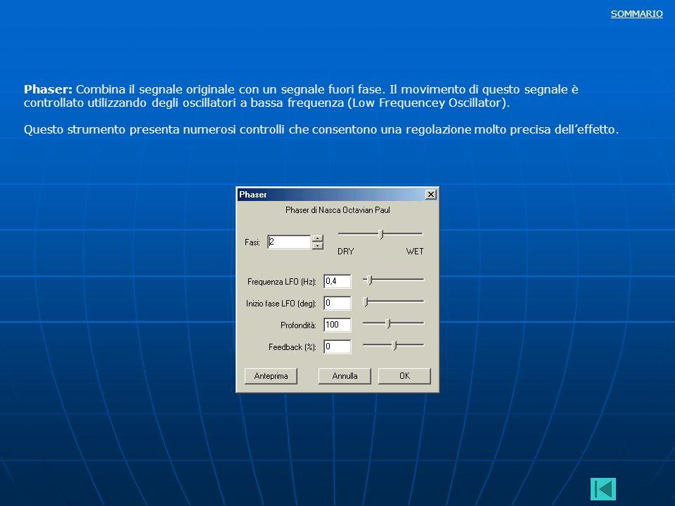 SOMMARIO Phaser: Combina il segnale originale con un segnale fuori fase. Il movimento di questo segnale è controllato utilizzando degli oscillatori a