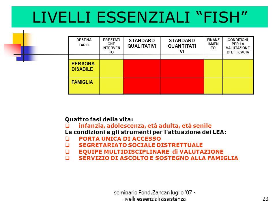 seminario Fond.Zancan luglio '07 - livelli essenziali assistenza23 LIVELLI ESSENZIALI FISH DESTINA TARIO PRESTAZI ONE INTERVEN TO STANDARD QUALITATIVI