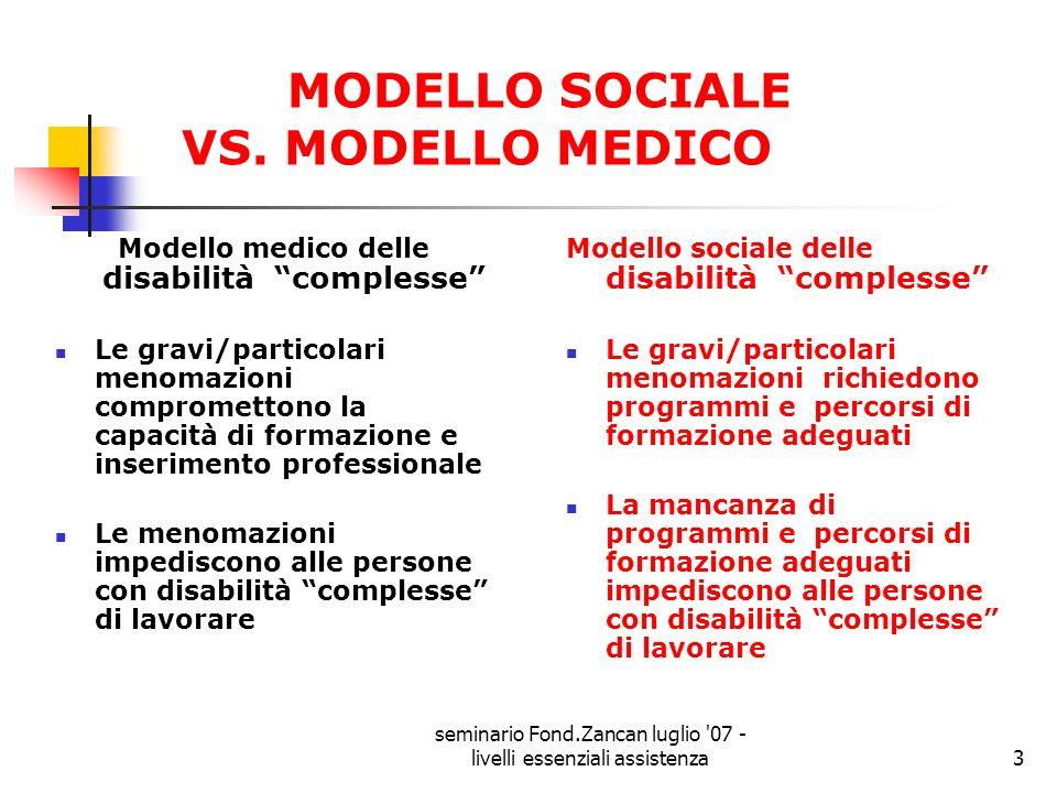 seminario Fond.Zancan luglio '07 - livelli essenziali assistenza3 MODELLO SOCIALE VS. MODELLO MEDICO Modello medico delle disabilità complesse Le grav