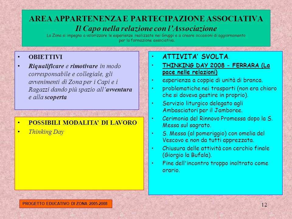 12 OBIETTIVI Riqualificare e rimotivare in modo corresponsabile e collegiale, gli avvenimenti di Zona per i Capi e i Ragazzi dando più spazio allavven