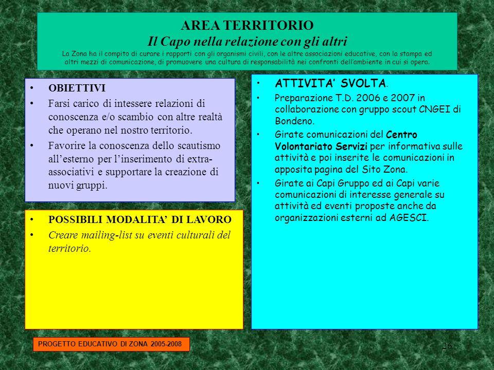 26 AREA TERRITORIO Il Capo nella relazione con gli altri La Zona ha il compito di curare i rapporti con gli organismi civili, con le altre associazion