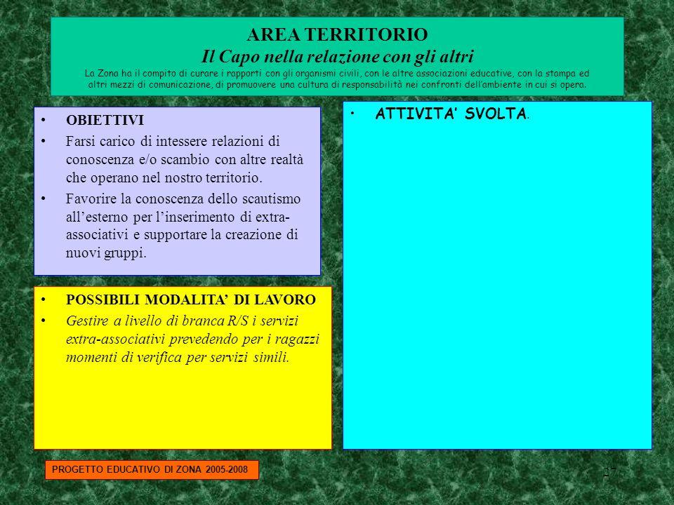 27 AREA TERRITORIO Il Capo nella relazione con gli altri La Zona ha il compito di curare i rapporti con gli organismi civili, con le altre associazion