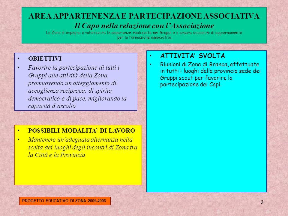 3 OBIETTIVI Favorire la partecipazione di tutti i Gruppi alle attività della Zona promuovendo un atteggiamento di accoglienza reciproca, di spirito de