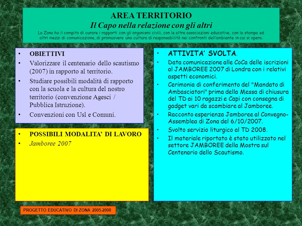 30 AREA TERRITORIO Il Capo nella relazione con gli altri La Zona ha il compito di curare i rapporti con gli organismi civili, con le altre associazion