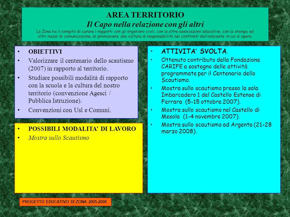 31 AREA TERRITORIO Il Capo nella relazione con gli altri La Zona ha il compito di curare i rapporti con gli organismi civili, con le altre associazion