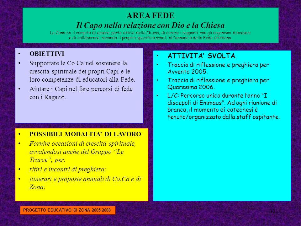 32 AREA FEDE Il Capo nella relazione con Dio e la Chiesa La Zona ha il compito di essere parte attiva della Chiesa, di curare i rapporti con gli organ