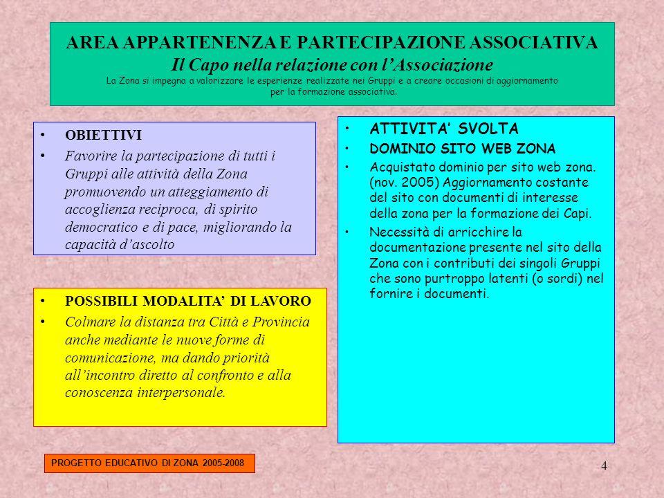 4 OBIETTIVI Favorire la partecipazione di tutti i Gruppi alle attività della Zona promuovendo un atteggiamento di accoglienza reciproca, di spirito de