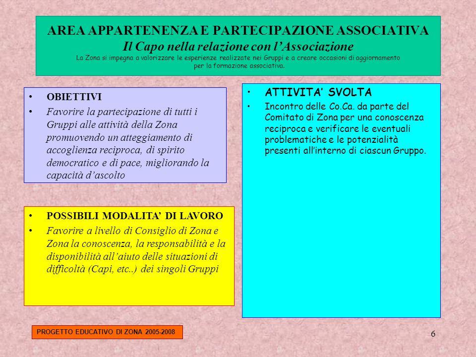 6 OBIETTIVI Favorire la partecipazione di tutti i Gruppi alle attività della Zona promuovendo un atteggiamento di accoglienza reciproca, di spirito de