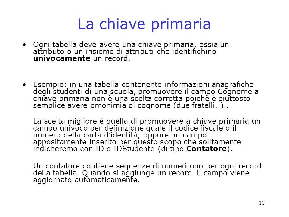 11 La chiave primaria Ogni tabella deve avere una chiave primaria, ossia un attributo o un insieme di attributi che identifichino univocamente un record.
