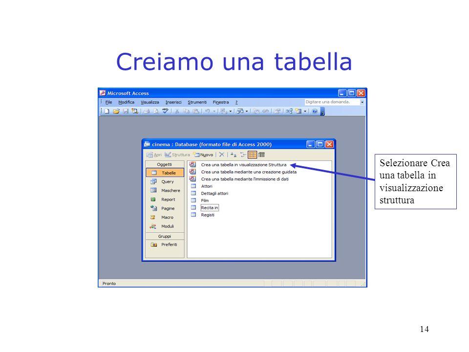 14 Creiamo una tabella Selezionare Crea una tabella in visualizzazione struttura