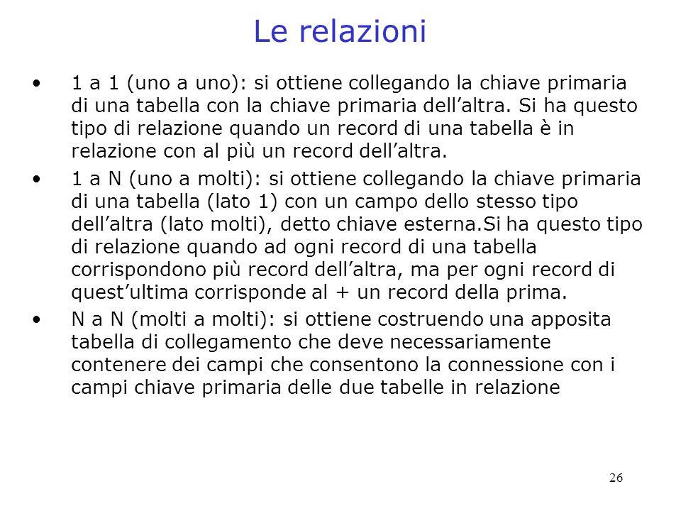 26 Le relazioni 1 a 1 (uno a uno): si ottiene collegando la chiave primaria di una tabella con la chiave primaria dellaltra. Si ha questo tipo di rela