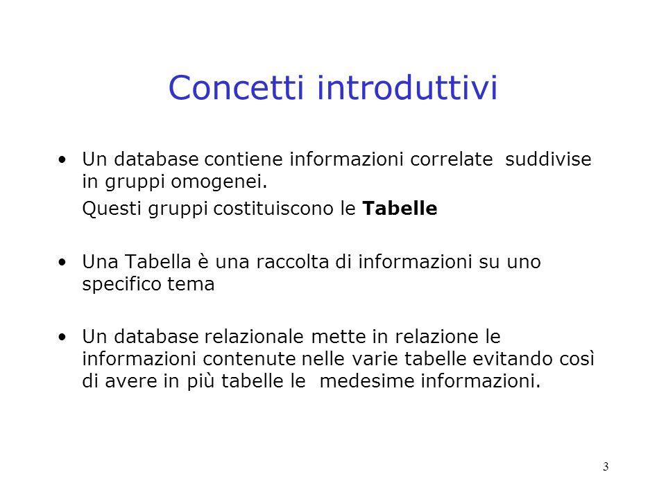 3 Concetti introduttivi Un database contiene informazioni correlate suddivise in gruppi omogenei. Questi gruppi costituiscono le Tabelle Una Tabella è