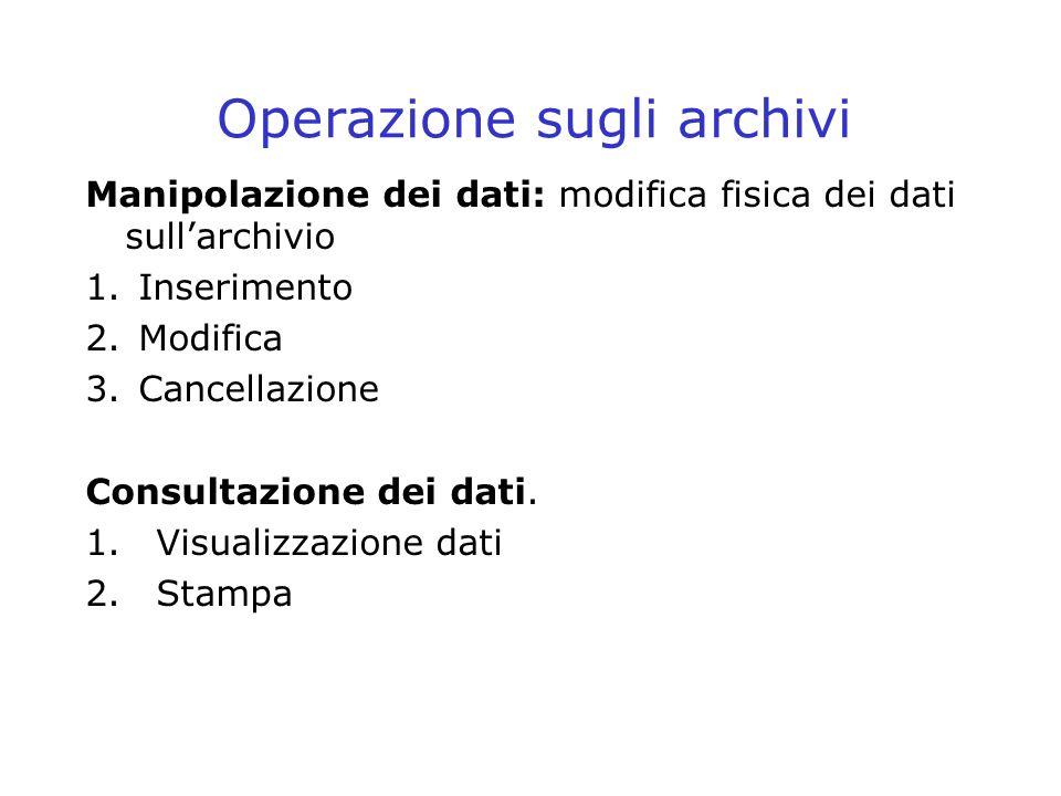 Operazione sugli archivi Manipolazione dei dati: modifica fisica dei dati sullarchivio 1.Inserimento 2.Modifica 3.Cancellazione Consultazione dei dati.