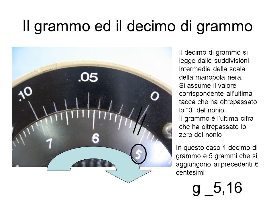 Il grammo ed il decimo di grammo Il decimo di grammo si legge dalle suddivisioni intermedie della scala della manopola nera.