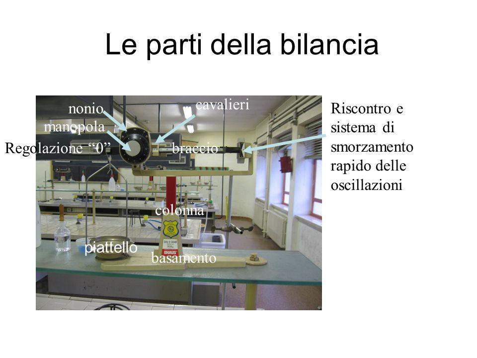 Le parti della bilancia piattello basamento colonna braccio cavalieri nonio manopola Riscontro e sistema di smorzamento rapido delle oscillazioni Regolazione 0