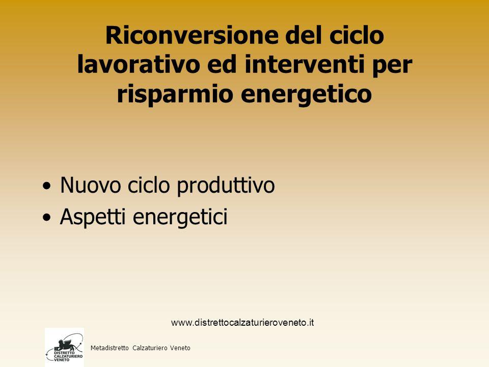 Riconversione del ciclo lavorativo ed interventi per risparmio energetico Nuovo ciclo produttivo Aspetti energetici Metadistretto Calzaturiero Veneto www.distrettocalzaturieroveneto.it