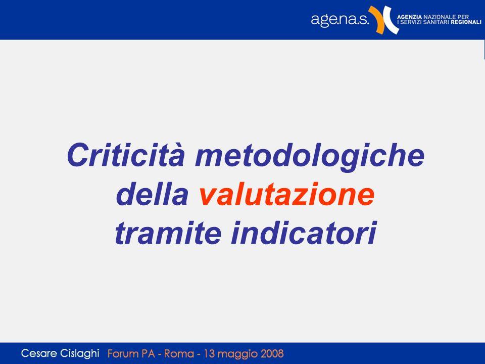 valutazione che significa? assegnazione di un valore ad una entità