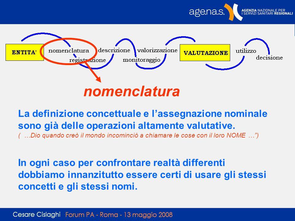 nomenclatura La definizione concettuale e lassegnazione nominale sono già delle operazioni altamente valutative. ( …Dio quando creò il mondo incominci