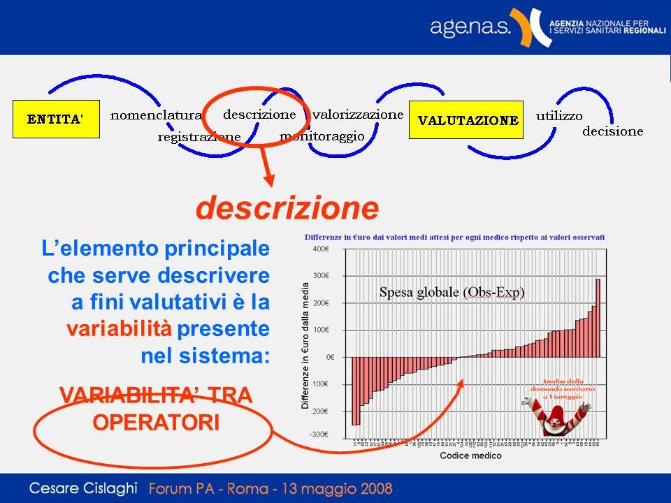 descrizione Lelemento principale che serve descrivere a fini valutativi è la variabilità presente nel sistema: VARIABILITA TRA OPERATORI