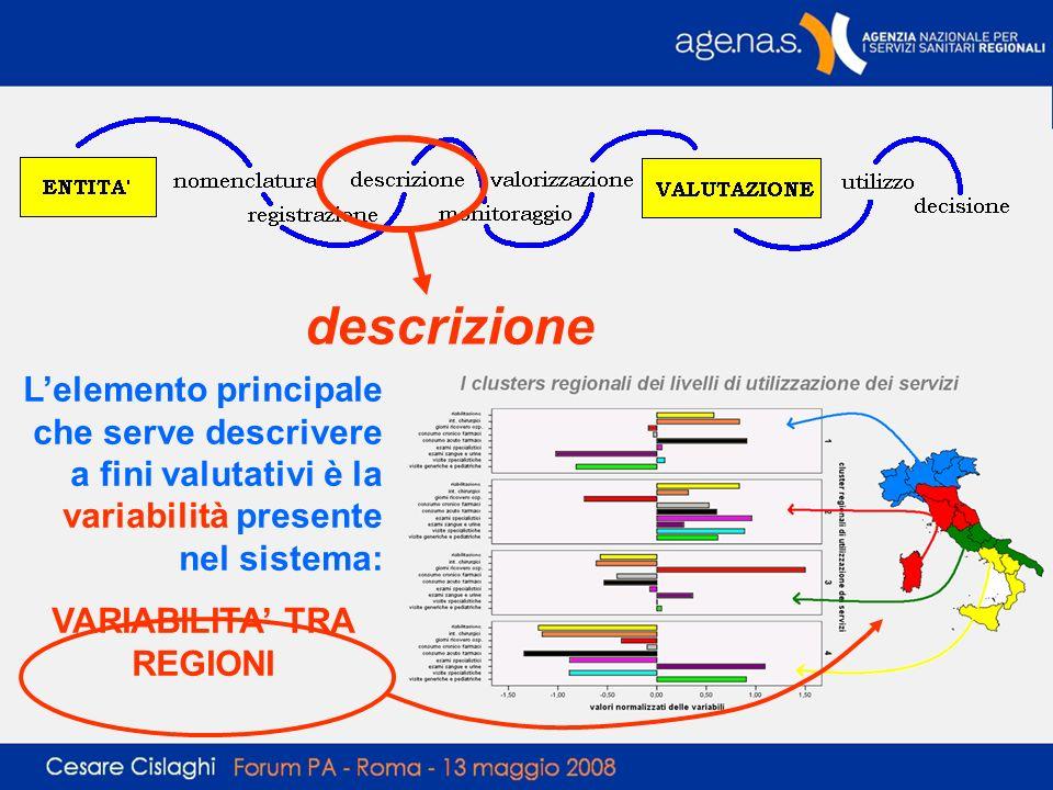 descrizione Lelemento principale che serve descrivere a fini valutativi è la variabilità presente nel sistema: VARIABILITA TRA REGIONI