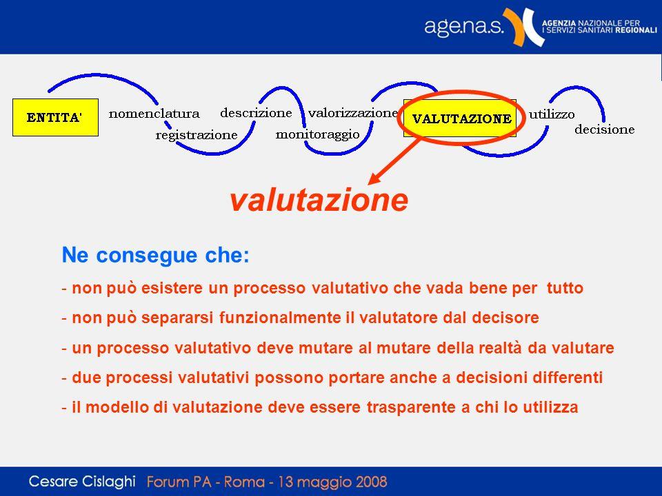 valutazione Ne consegue che: - non può esistere un processo valutativo che vada bene per tutto - non può separarsi funzionalmente il valutatore dal de